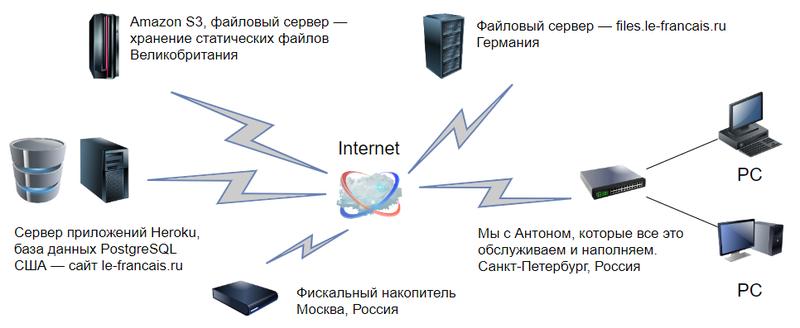 explic_network.png